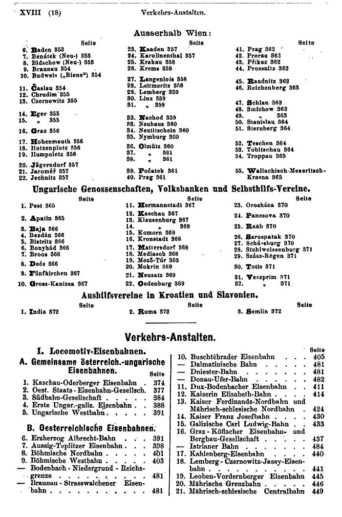 Compass 1882 - Page 28