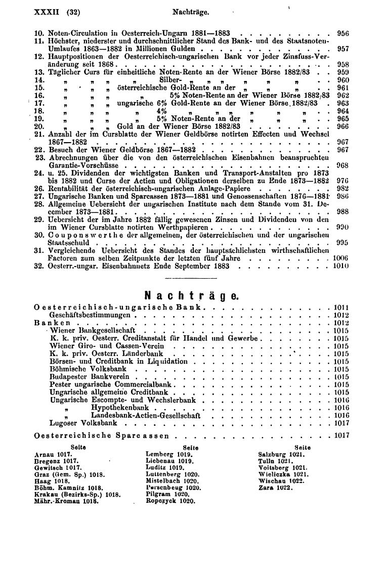Compass 1884 - Page 42