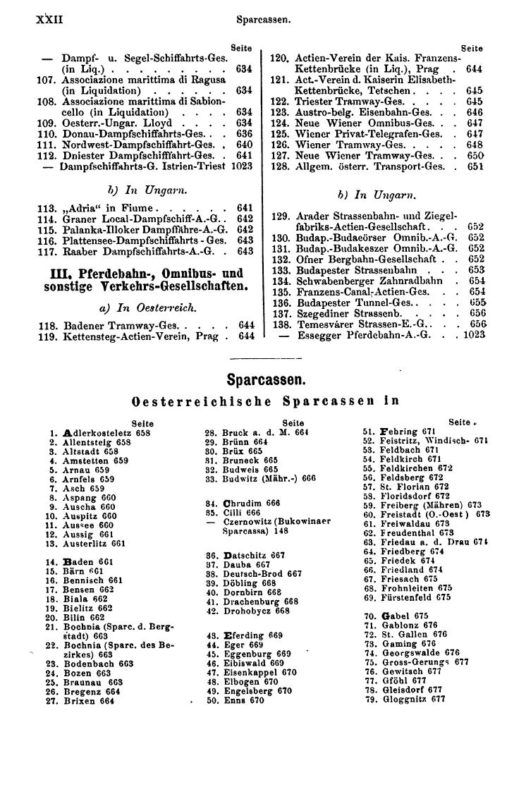 Compass 1887 - Page 32