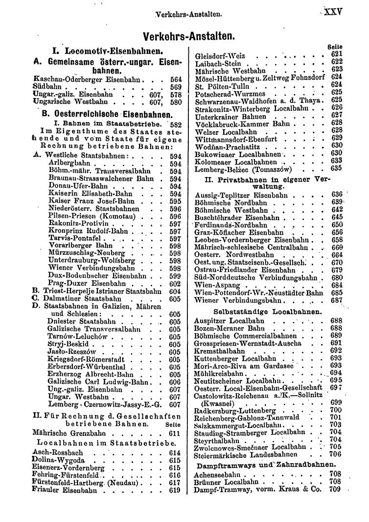 Compass 1895 - Page 25