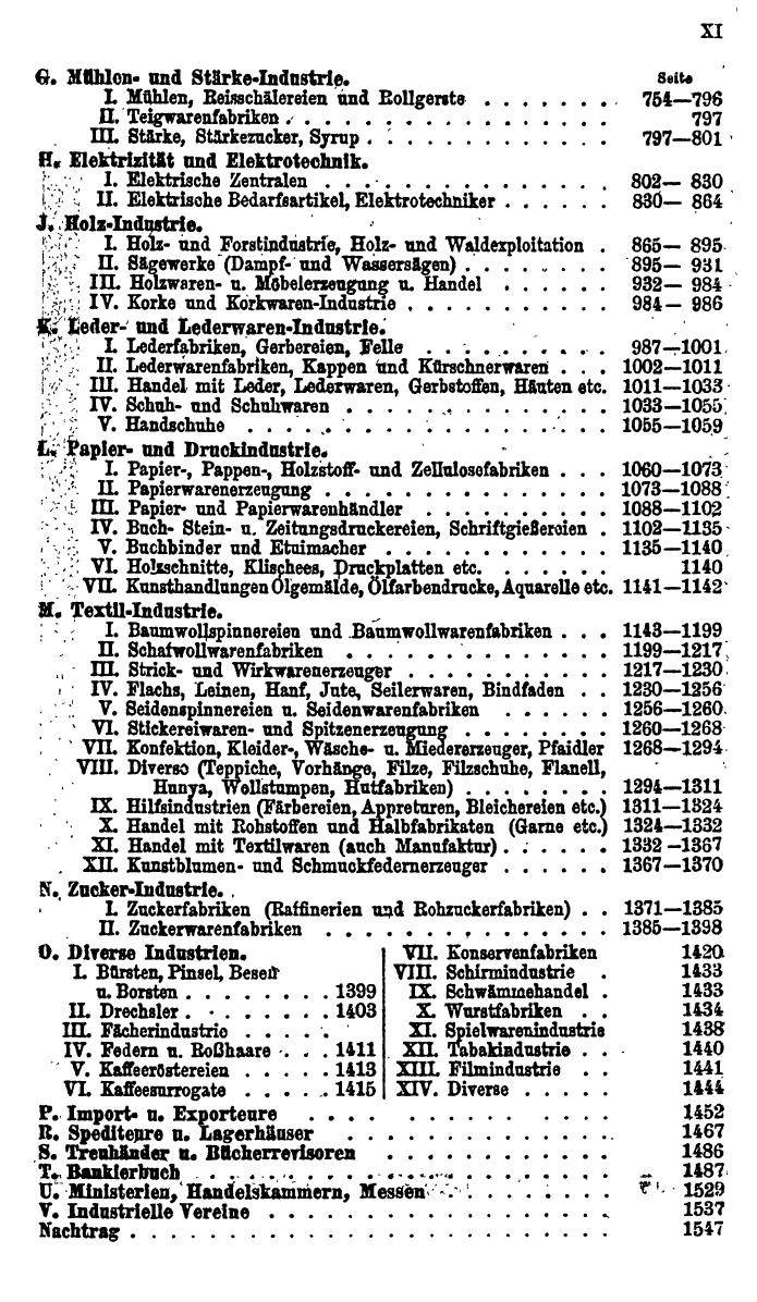 Compass. Finanzielles Jahrbuch 1923, Band V: Tschechoslowakei. - Page 23