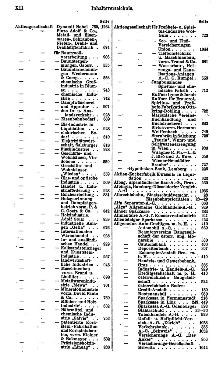 Compass 1922, I. Band, Teil 1 - Page 16