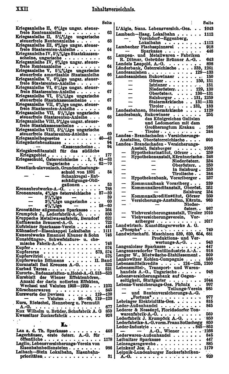 Compass 1922, I. Band, Teil 1 - Page 26