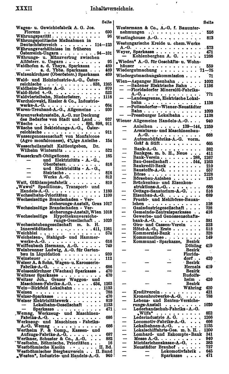 Compass 1922, I. Band, Teil 1 - Page 36