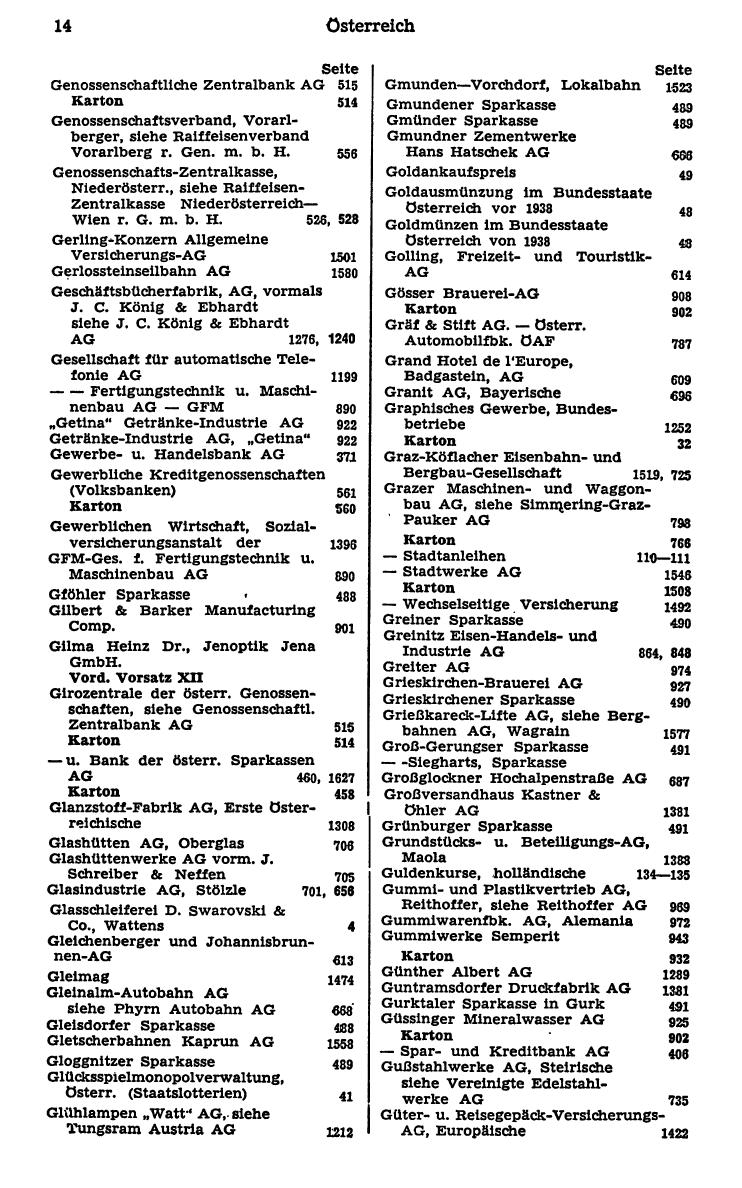 Finanz-Compass 1976 - Page 28
