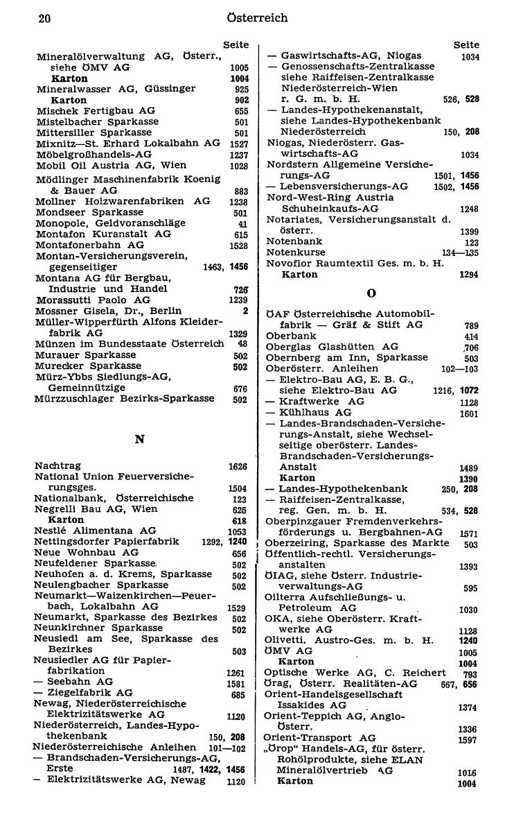 Finanz-Compass 1976 - Page 34