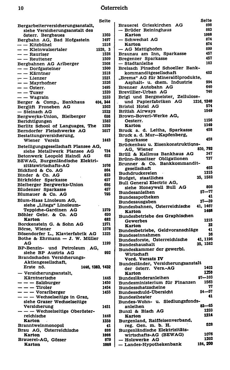 Finanz-Compass 1975 - Page 24