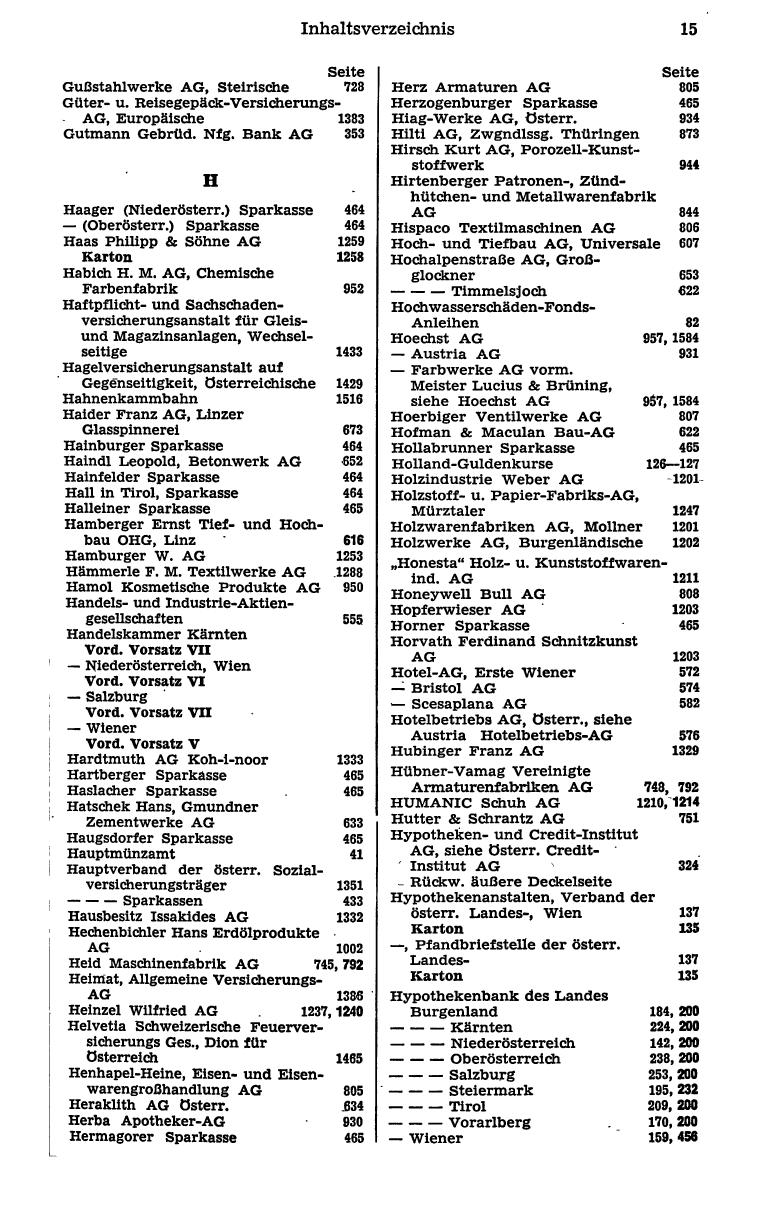 Finanz-Compass 1975 - Page 29