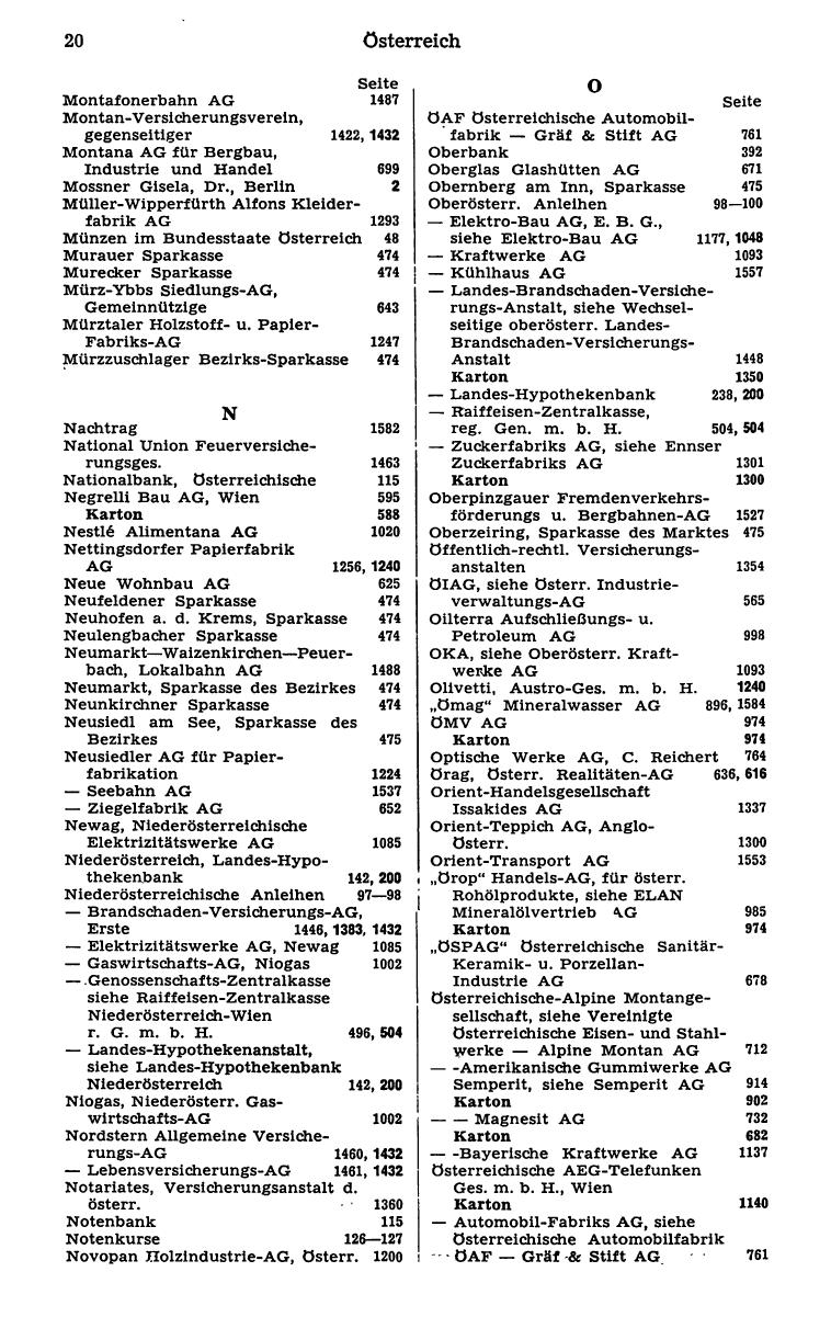 Finanz-Compass 1975 - Page 34