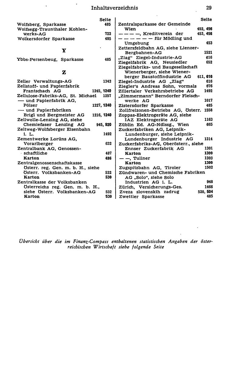 Finanz-Compass 1975 - Page 43