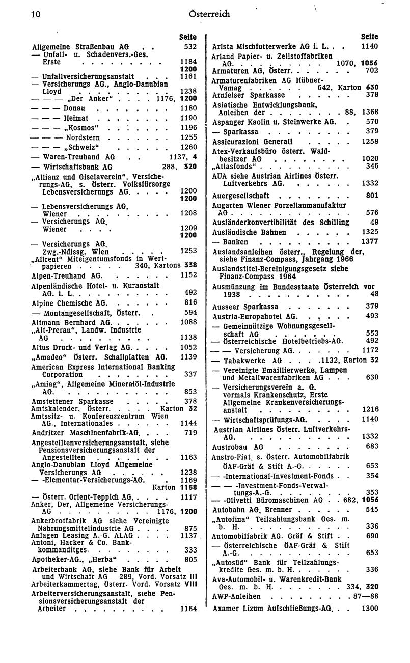 Finanz-Compass 1972 - Page 24
