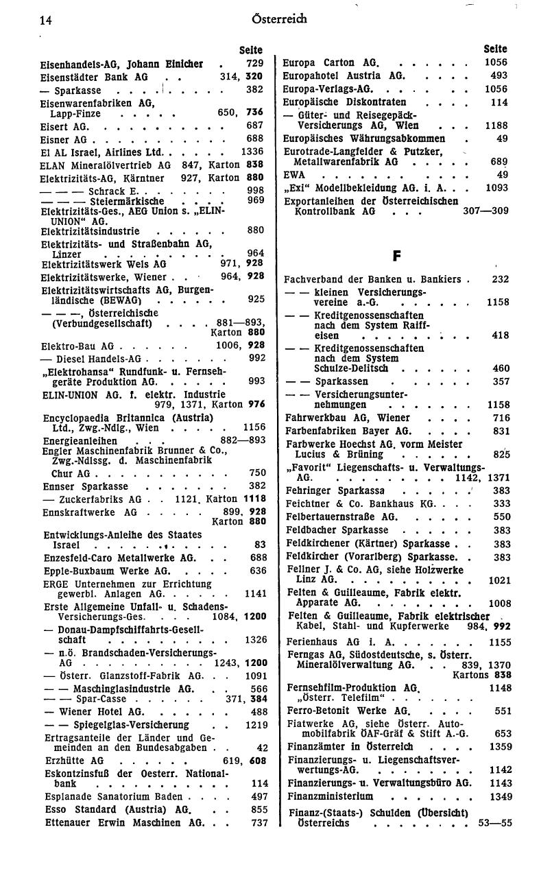 Finanz-Compass 1972 - Page 28