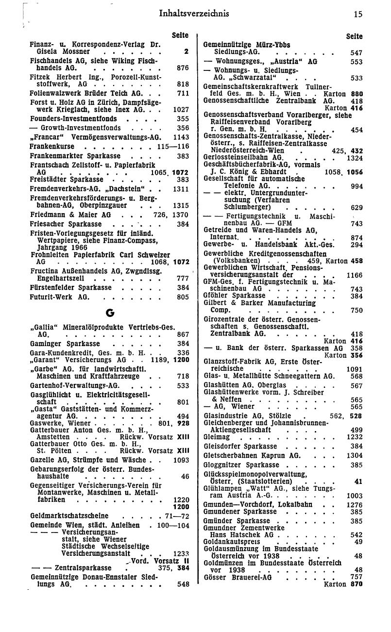 Finanz-Compass 1972 - Page 29