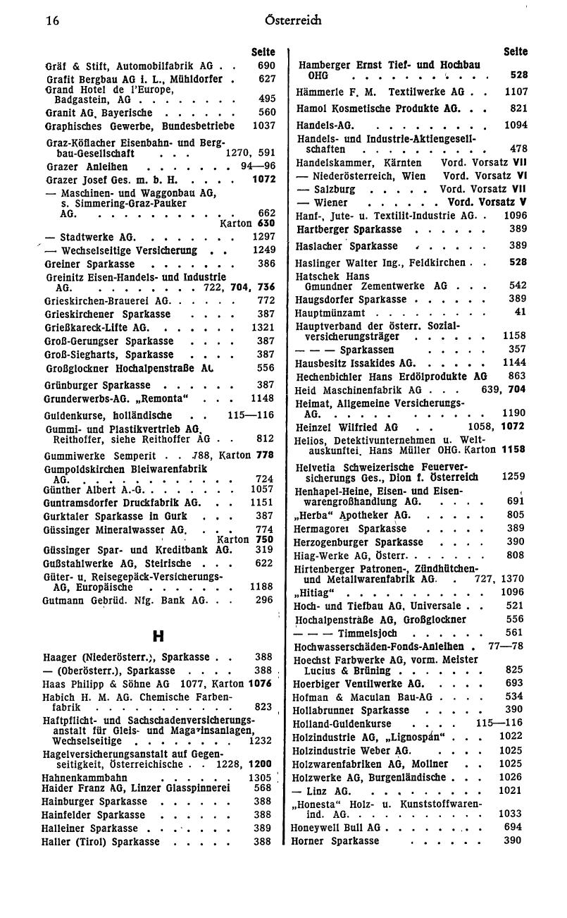 Finanz-Compass 1972 - Page 30