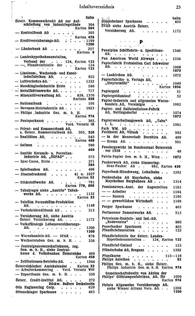 Finanz-Compass 1972 - Page 37