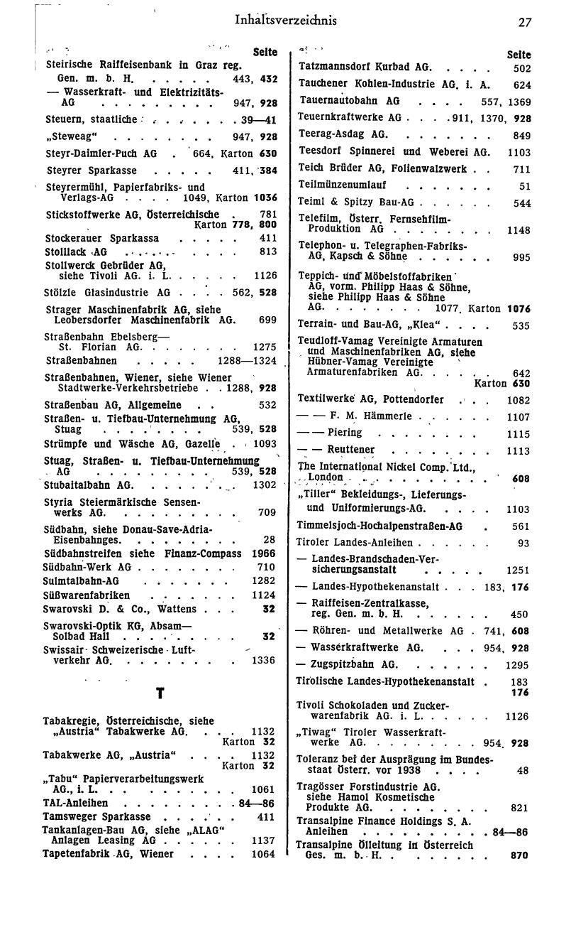 Finanz-Compass 1972 - Page 41