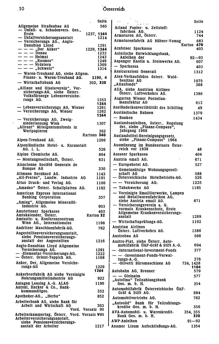 Finanz-Compass 1973 - Page 22