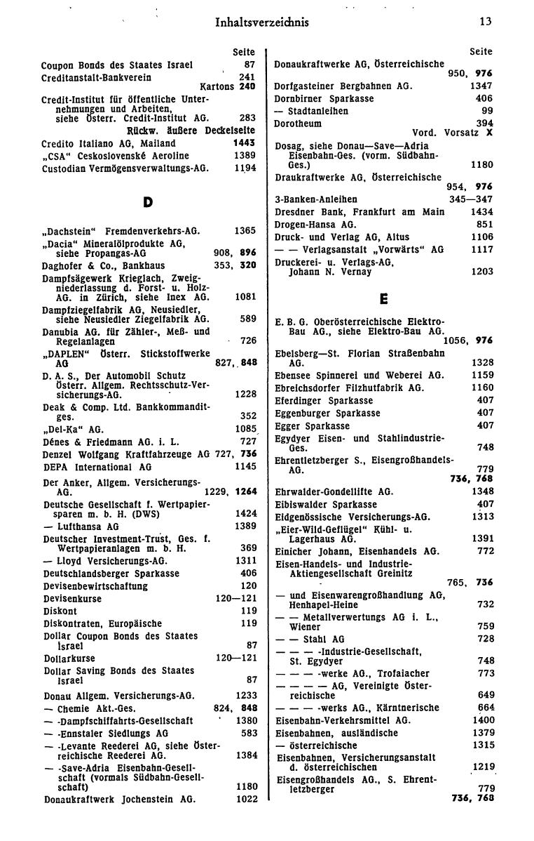 Finanz-Compass 1973 - Page 25