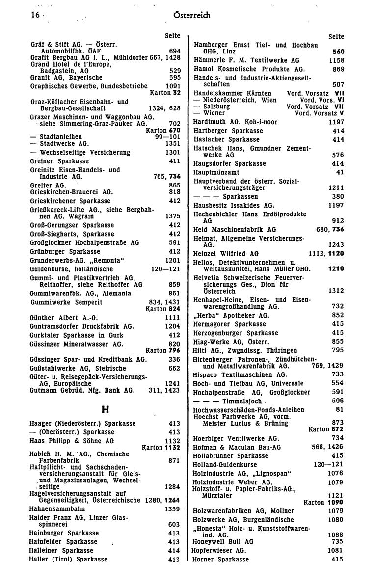 Finanz-Compass 1973 - Page 28