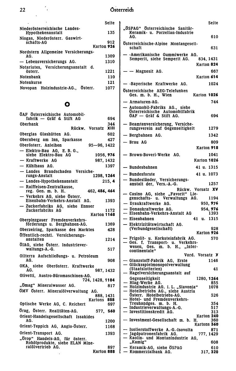 Finanz-Compass 1973 - Page 34