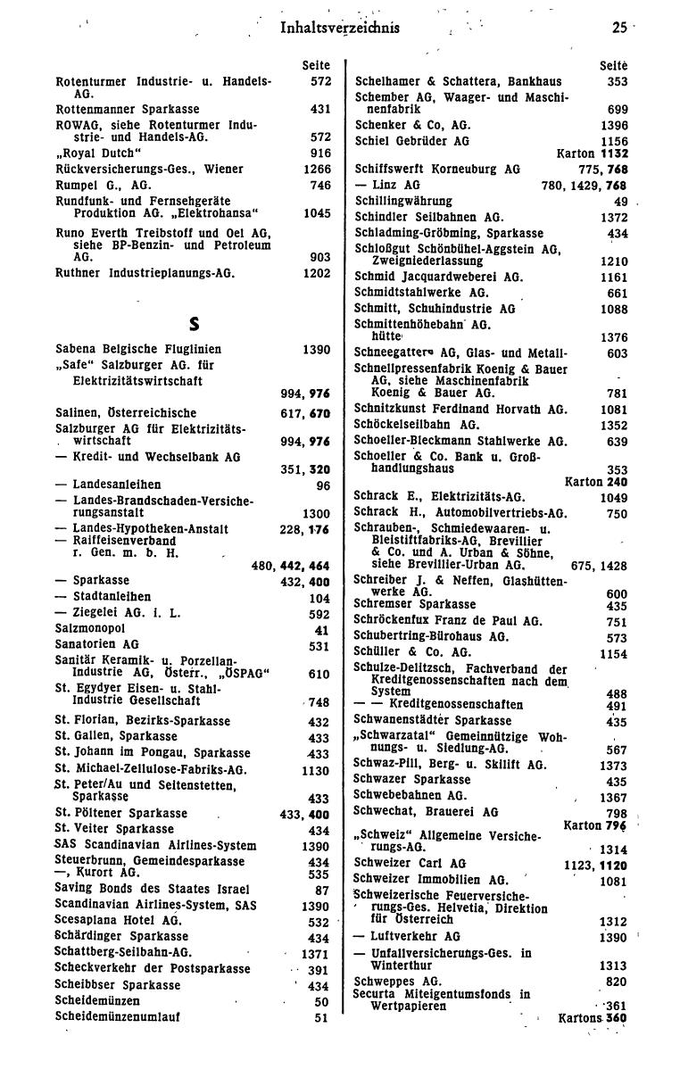 Finanz-Compass 1973 - Page 37