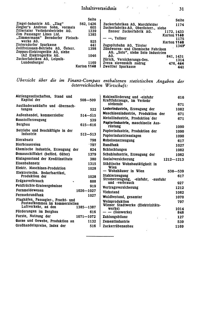 Finanz-Compass 1973 - Page 43
