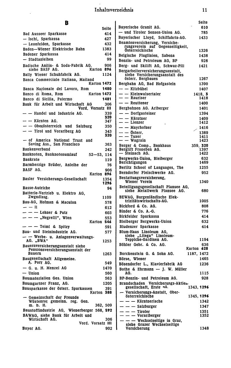 Finanz-Compass 1974 - Page 25