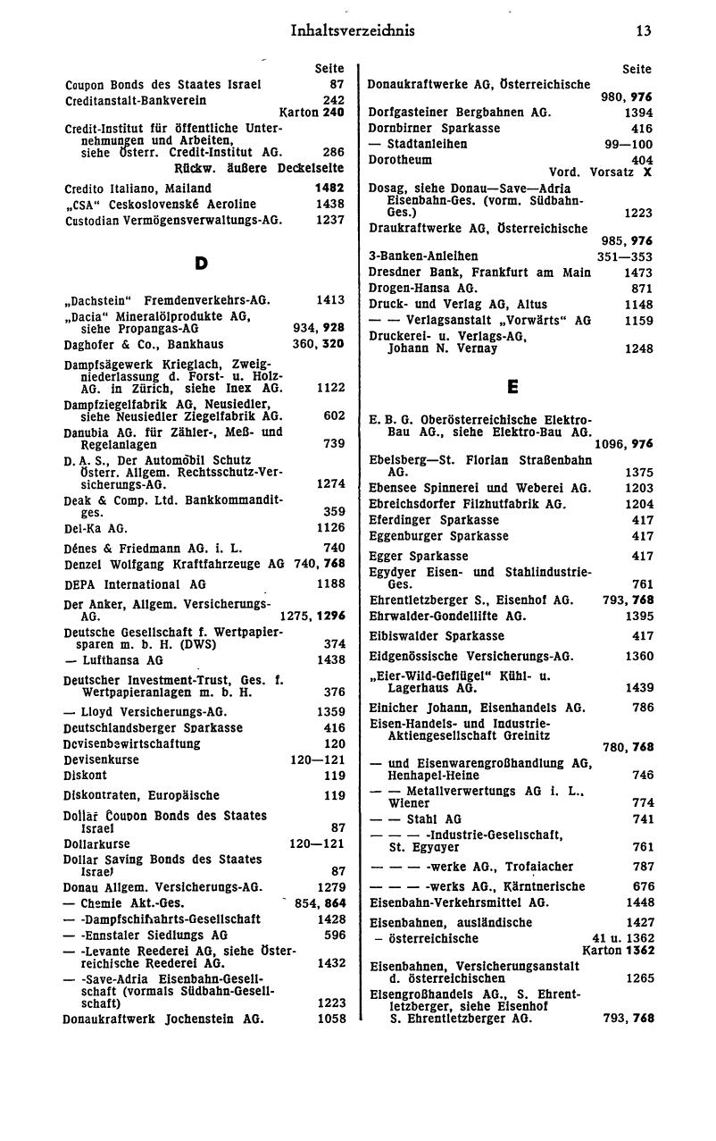 Finanz-Compass 1974 - Page 27