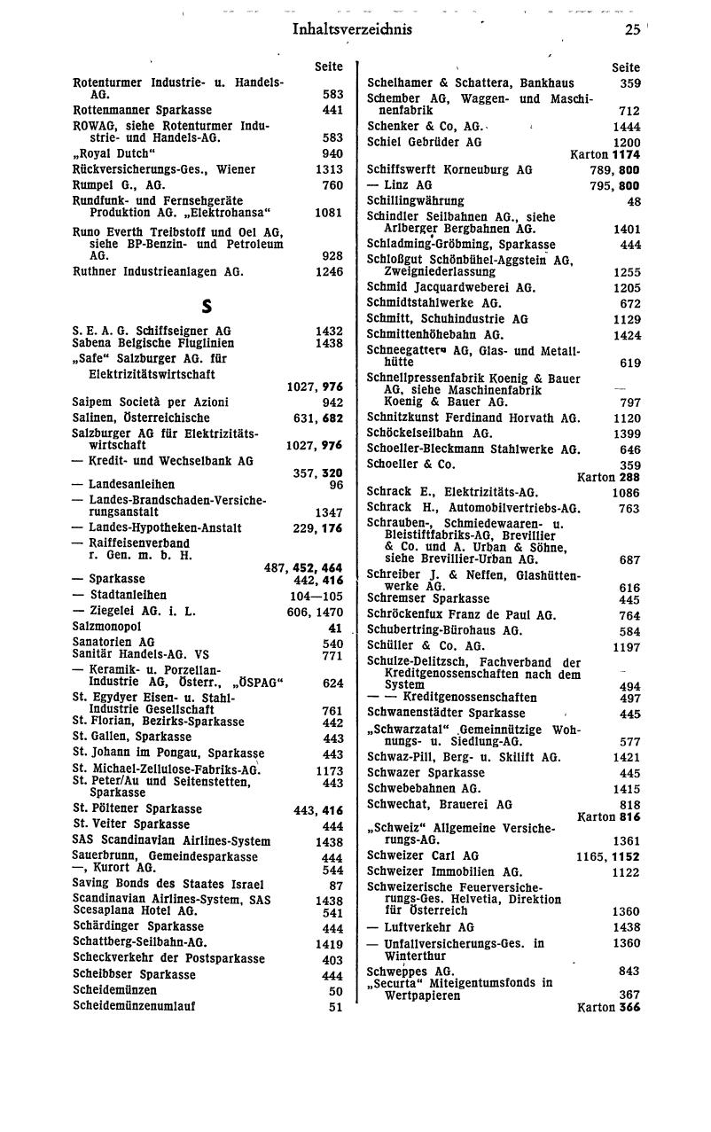 Finanz-Compass 1974 - Page 39