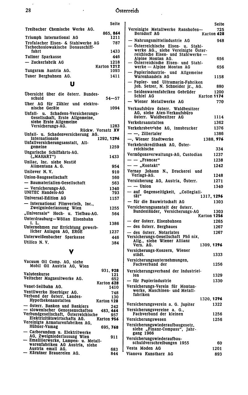 Finanz-Compass 1974 - Page 42