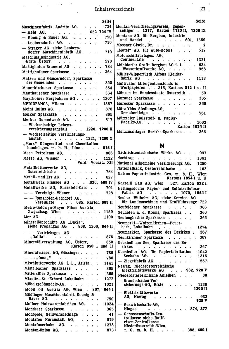 Finanz-Compass 1970 - Page 35