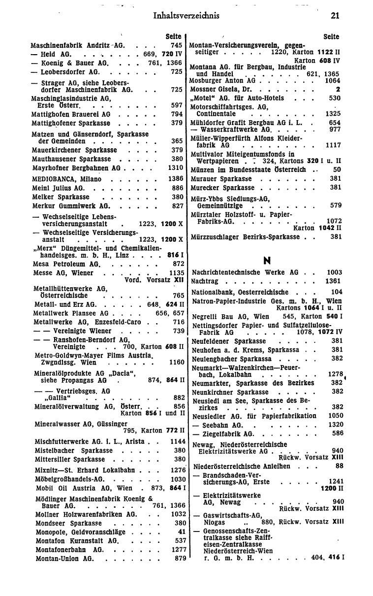 Finanz-Compass 1971 - Page 35